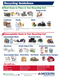 Glass, Paper & Plastic Recycling in WNY